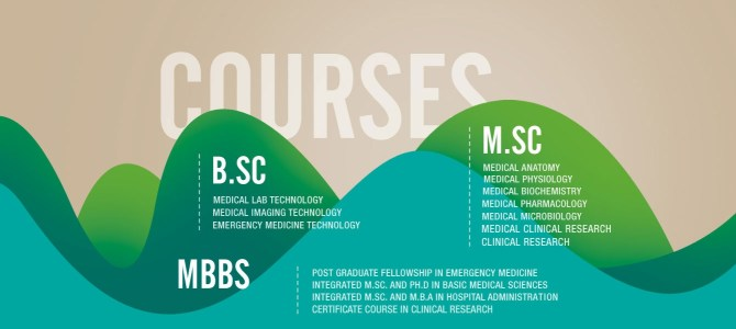 Medical Courses in India - B Tech/M Tech Admission in Engineering